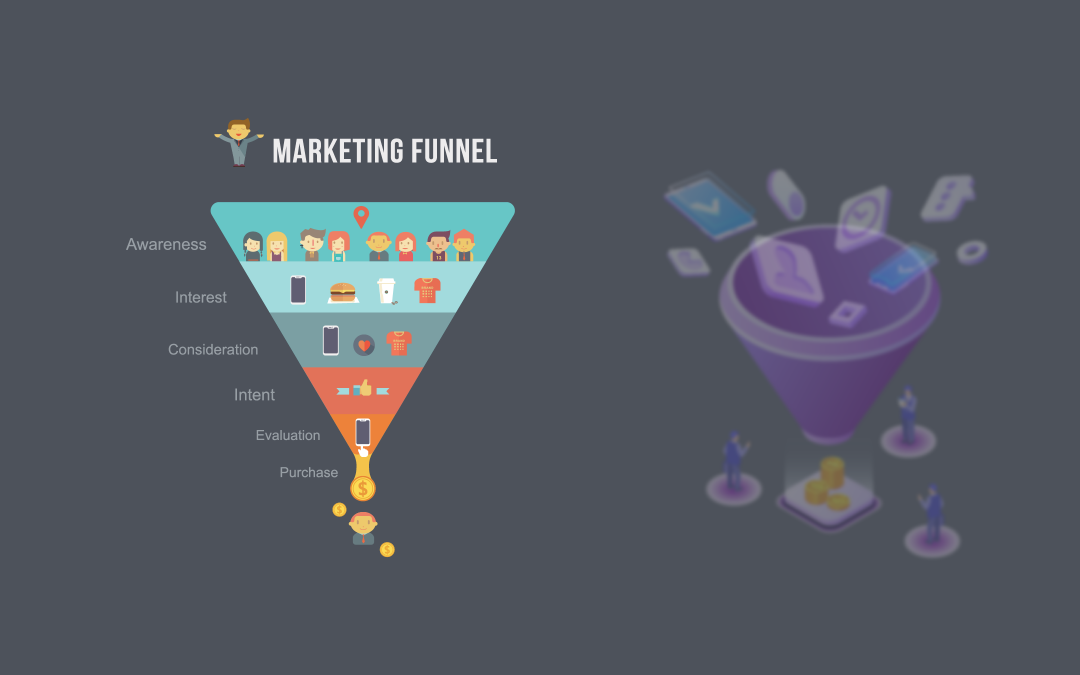 Een Online Marketing Funnel opzetten