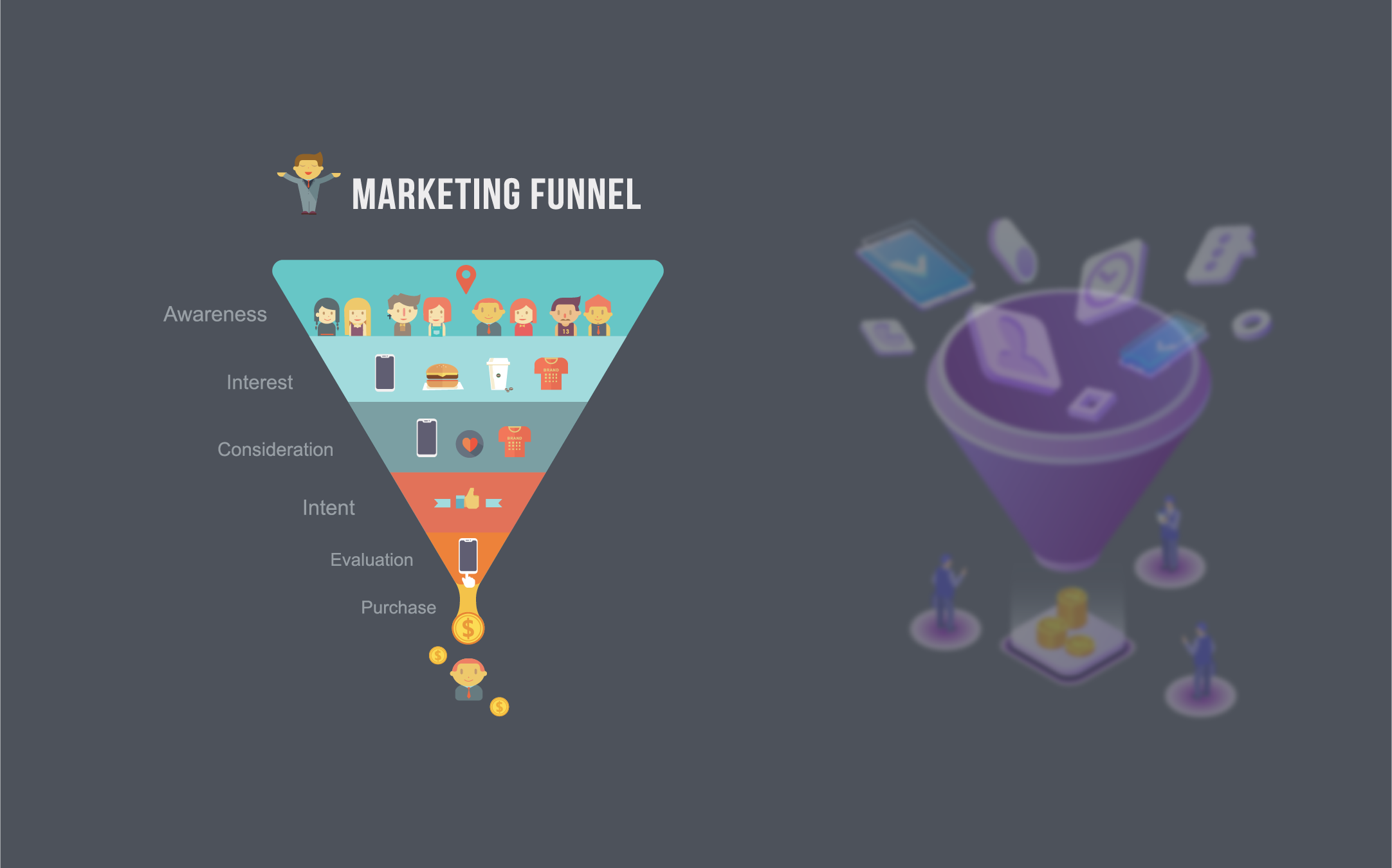 Online Marketing Funnel opzetten
